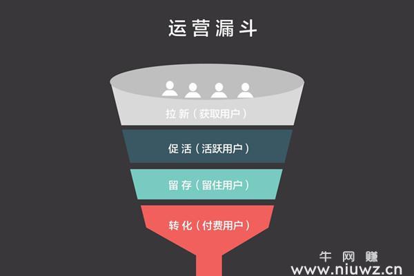 网站运营怎么做?网赚不仅仅是流量的竞争
