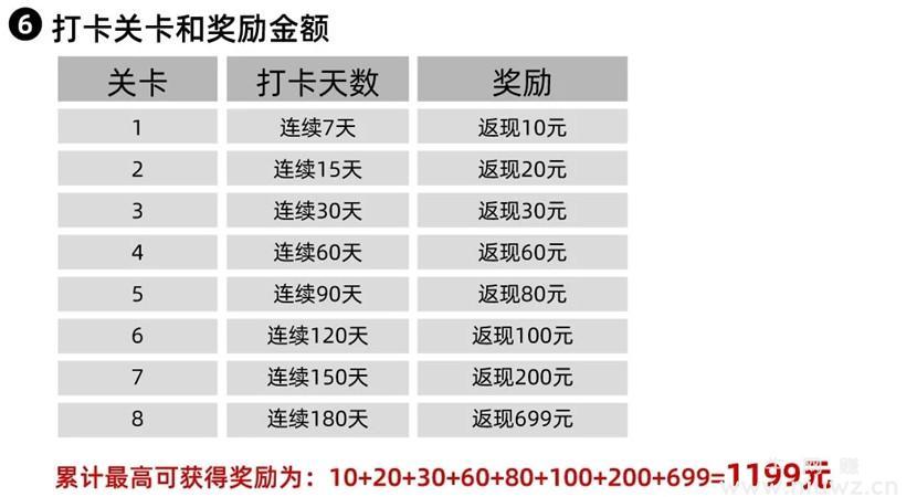 海信A5手机打卡零元购